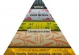 piramide_livros