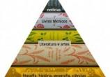 piramide_livros-300x254